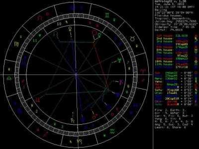 星盘图基础 俊�―星盘的组成结�